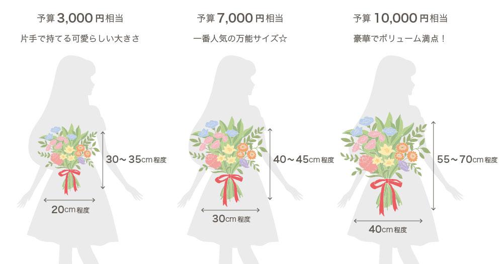 花束の大きさ目安